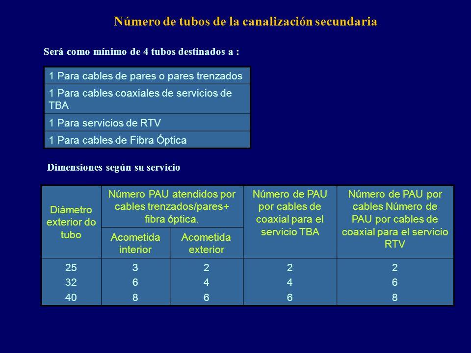 Número de tubos de la canalización secundaria