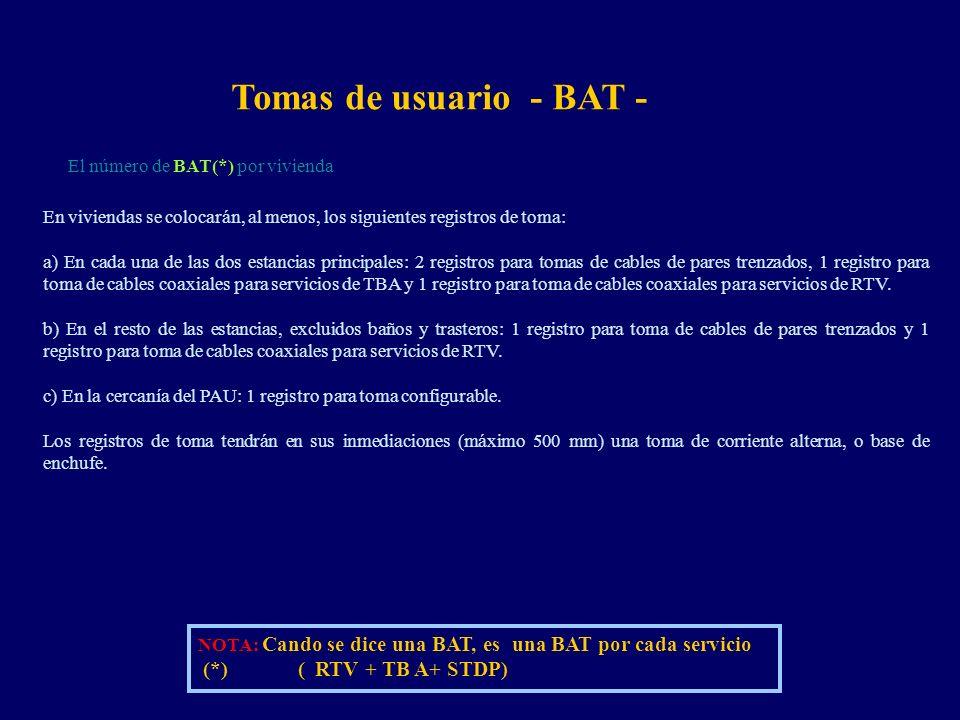 Tomas de usuario - BAT - (*) ( RTV + TB A+ STDP)