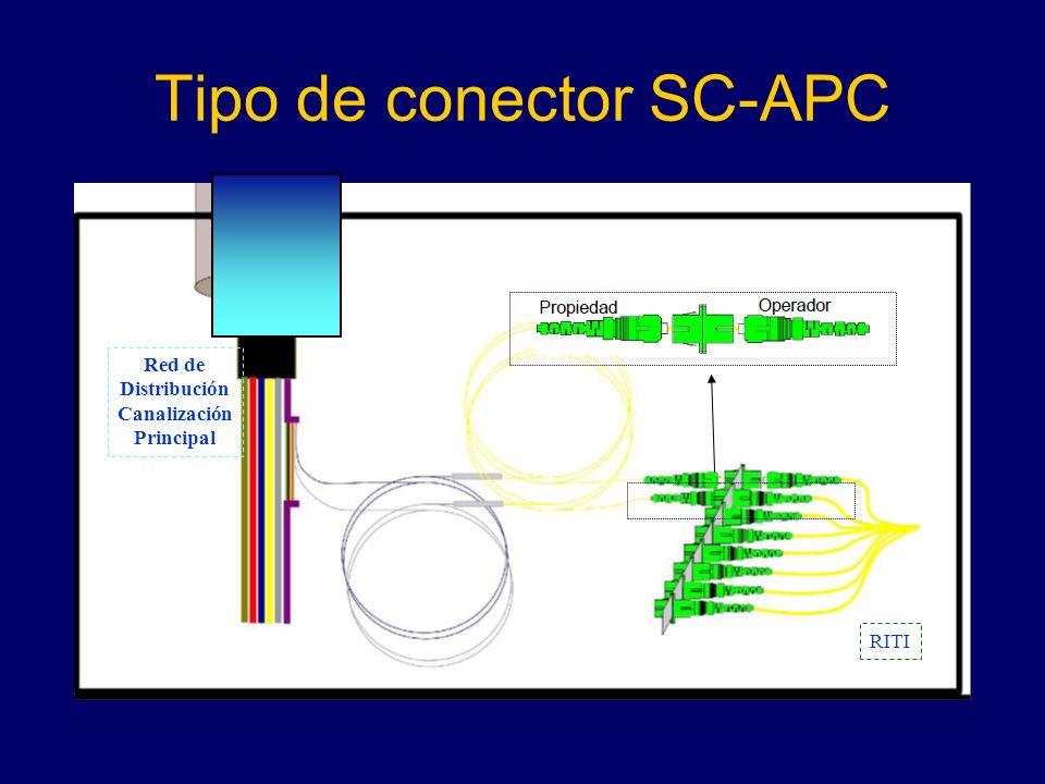 Tipo de conector SC-APC