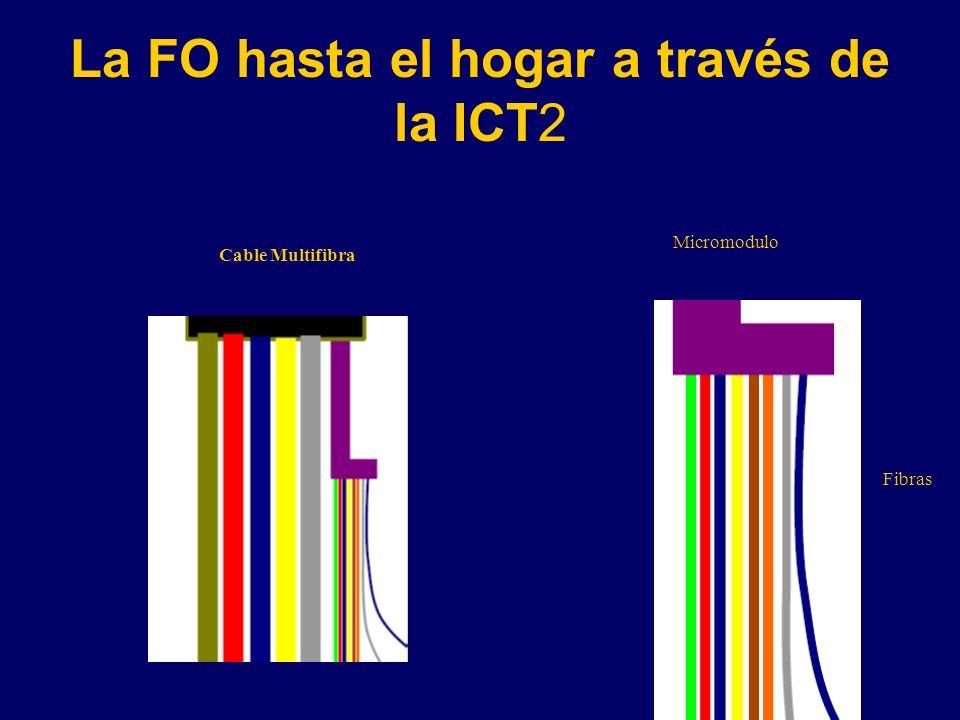 La FO hasta el hogar a través de la ICT2