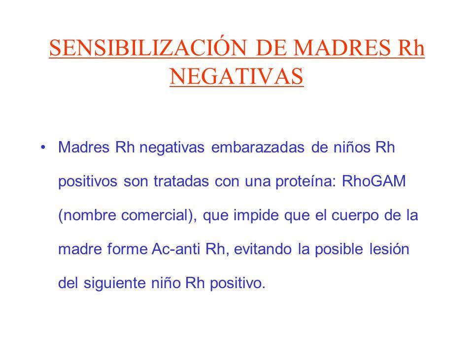 SENSIBILIZACIÓN DE MADRES Rh NEGATIVAS