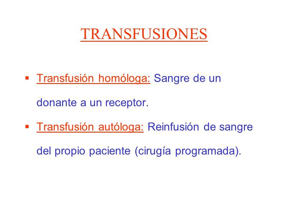 TRANSFUSIONES Transfusión homóloga: Sangre de un donante a un receptor.