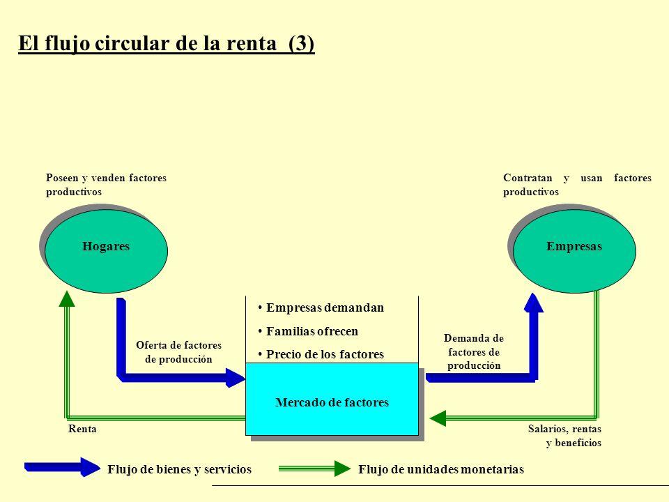 El flujo circular de la renta (3)