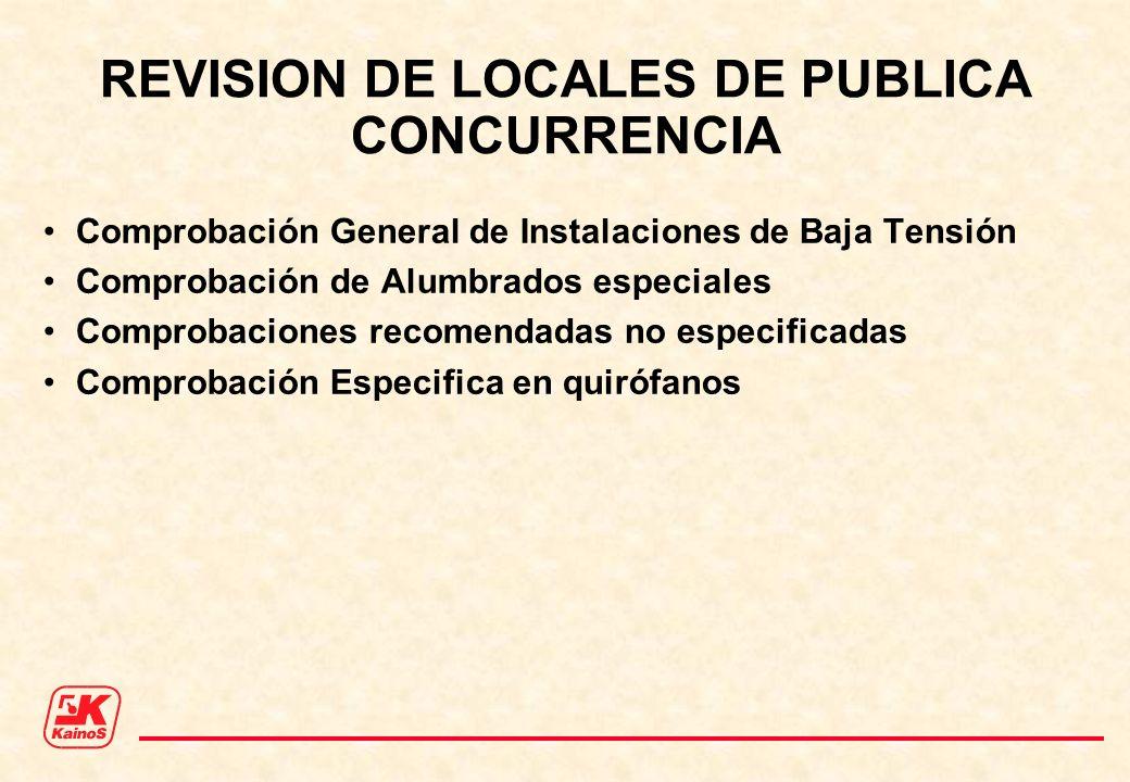 REVISION DE LOCALES DE PUBLICA CONCURRENCIA