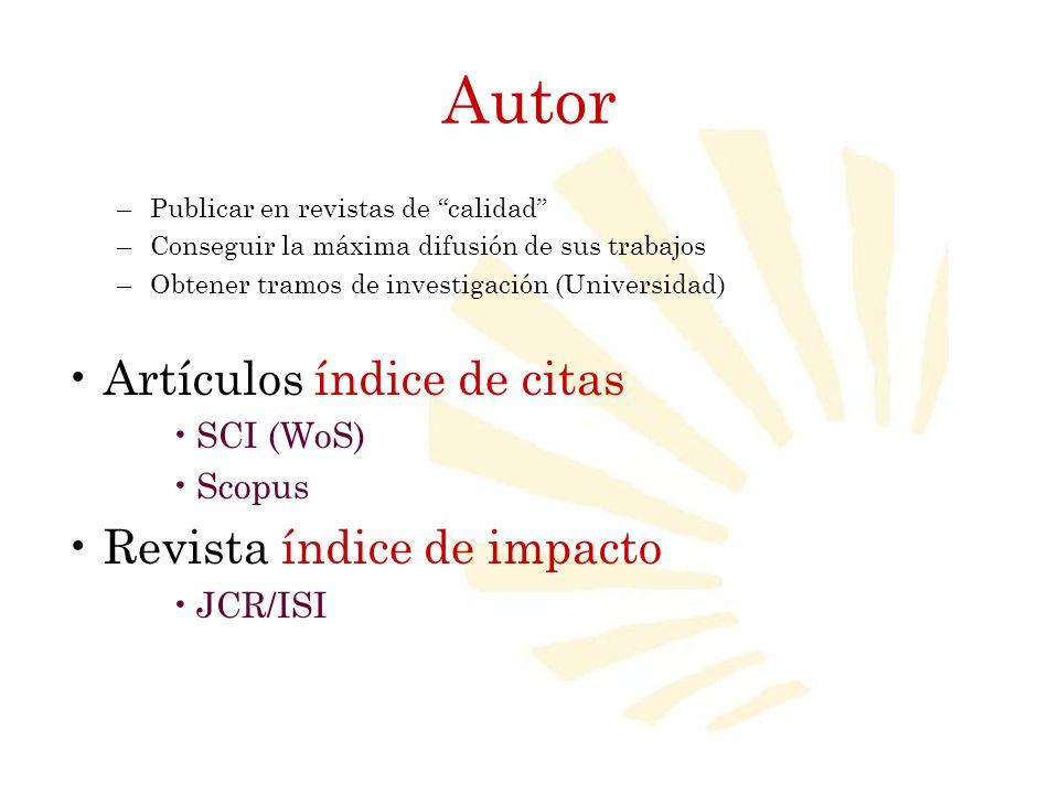 Autor Artículos índice de citas Revista índice de impacto SCI (WoS)
