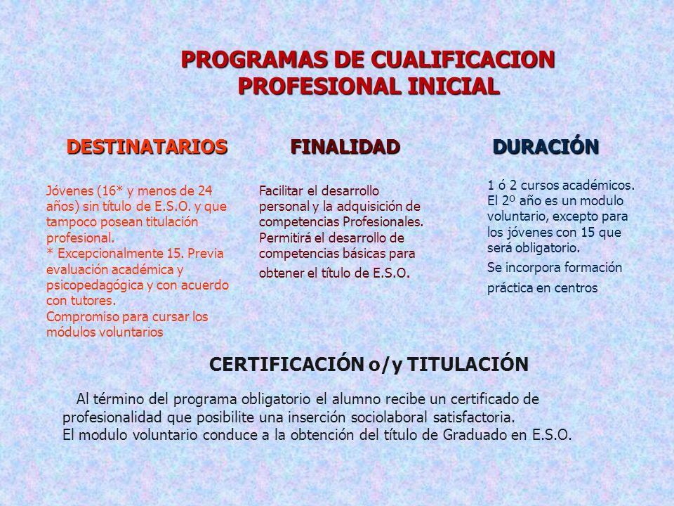 PROGRAMAS DE CUALIFICACION PROFESIONAL INICIAL