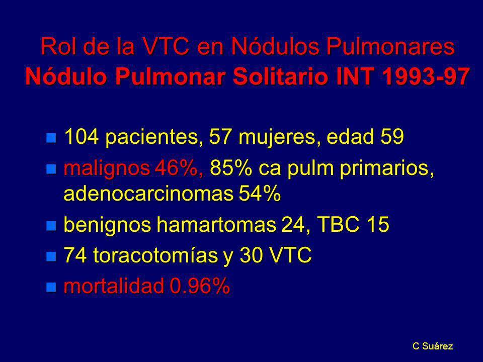 Rol de la VTC en Nódulos Pulmonares Nódulo Pulmonar Solitario INT 1993-97