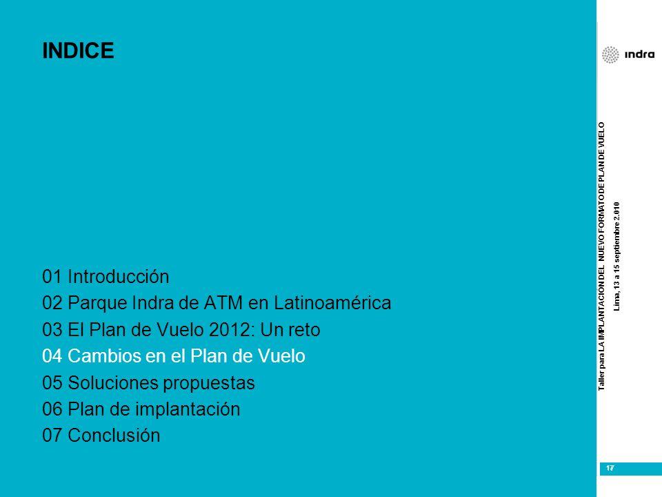 INDICE 01 Introducción 02 Parque Indra de ATM en Latinoamérica