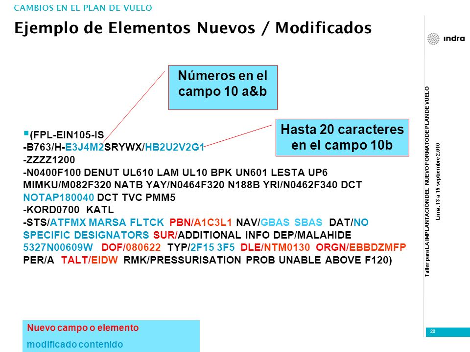 Ejemplo de Elementos Nuevos / Modificados