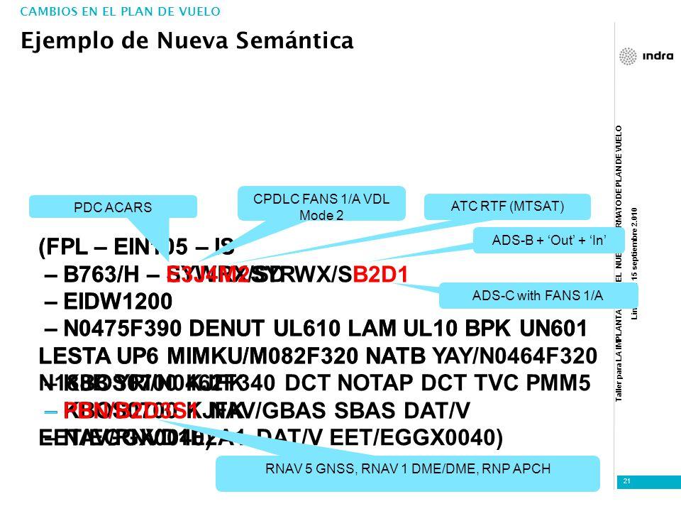 RNAV 5 GNSS, RNAV 1 DME/DME, RNP APCH