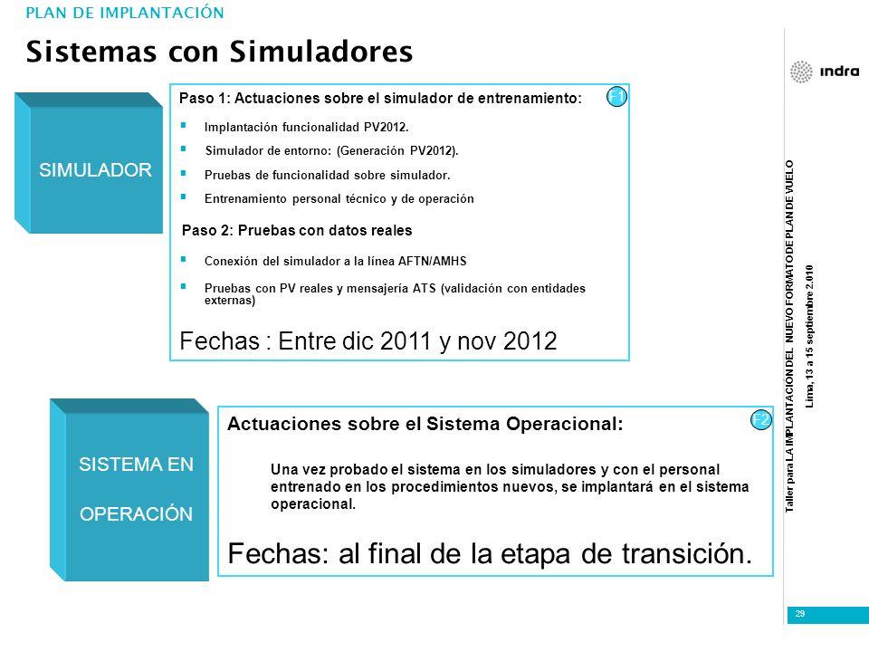 Sistemas con Simuladores