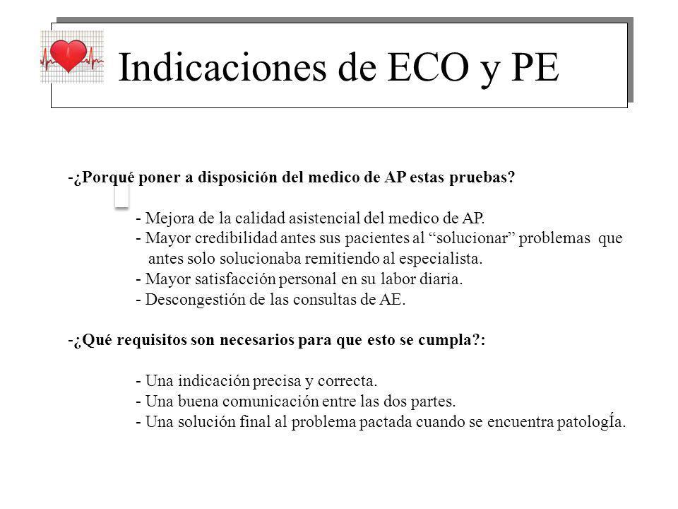 Indicaciones de ECO y PE