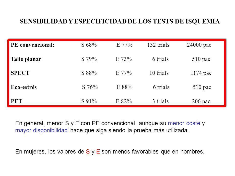 SENSIBILIDAD Y ESPECIFICIDAD DE LOS TESTS DE ISQUEMIA