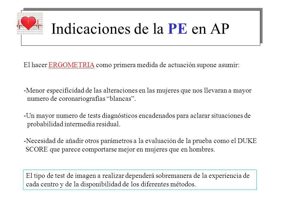 Indicaciones de la PE en AP