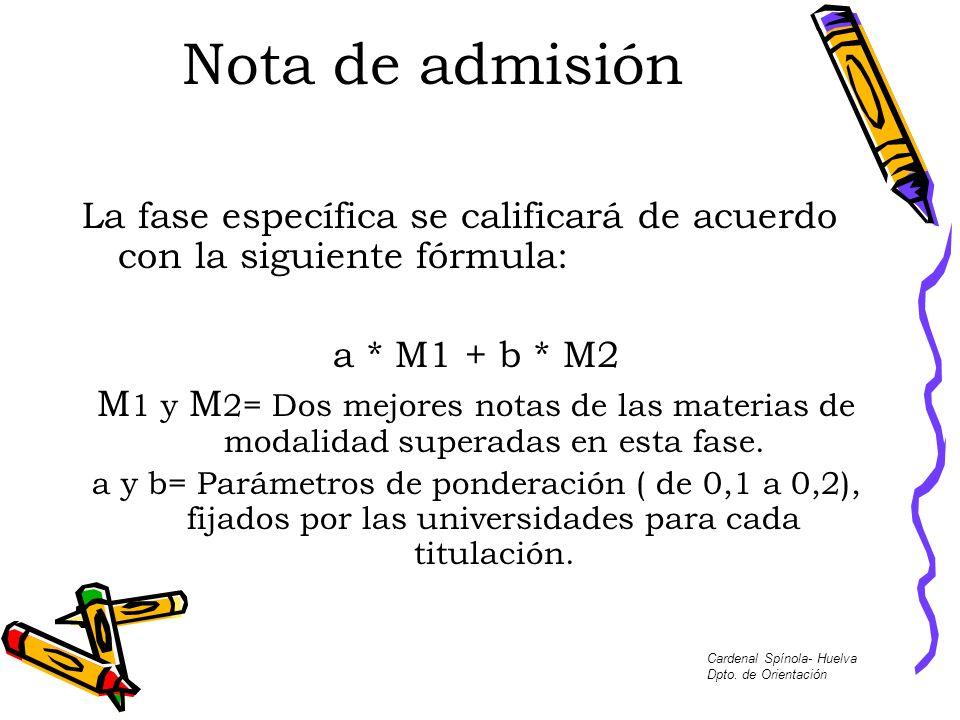 Nota de admisión La fase específica se calificará de acuerdo con la siguiente fórmula: a * M1 + b * M2.