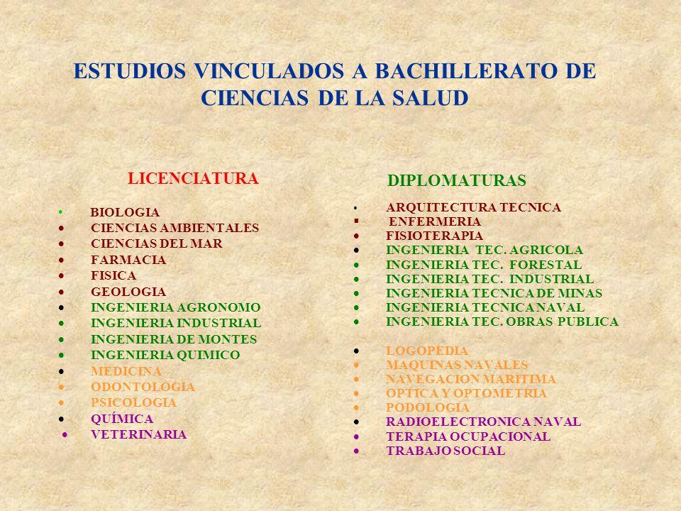 ESTUDIOS VINCULADOS A BACHILLERATO DE CIENCIAS DE LA SALUD