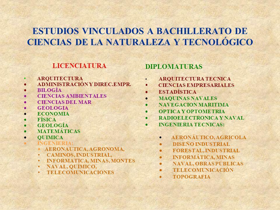 ESTUDIOS VINCULADOS A BACHILLERATO DE CIENCIAS DE LA NATURALEZA Y TECNOLÓGICO