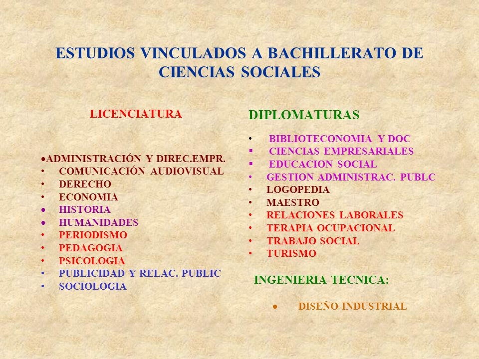 ESTUDIOS VINCULADOS A BACHILLERATO DE CIENCIAS SOCIALES