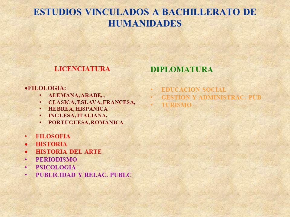 ESTUDIOS VINCULADOS A BACHILLERATO DE HUMANIDADES