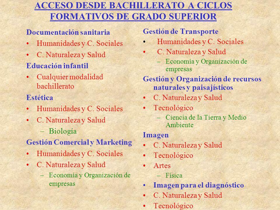 ACCESO DESDE BACHILLERATO A CICLOS FORMATIVOS DE GRADO SUPERIOR