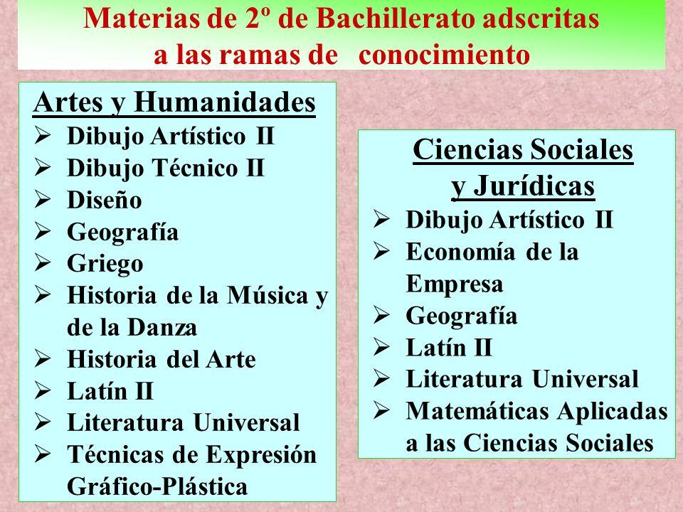 Materias de 2º de Bachillerato adscritas a las ramas de conocimiento