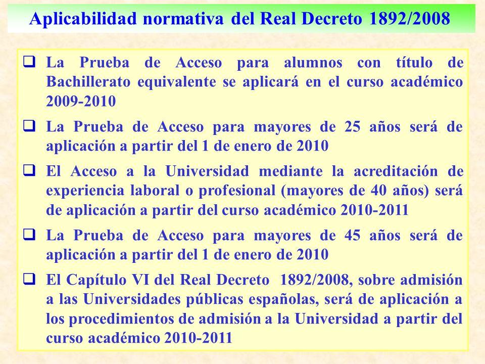 Aplicabilidad normativa del Real Decreto 1892/2008