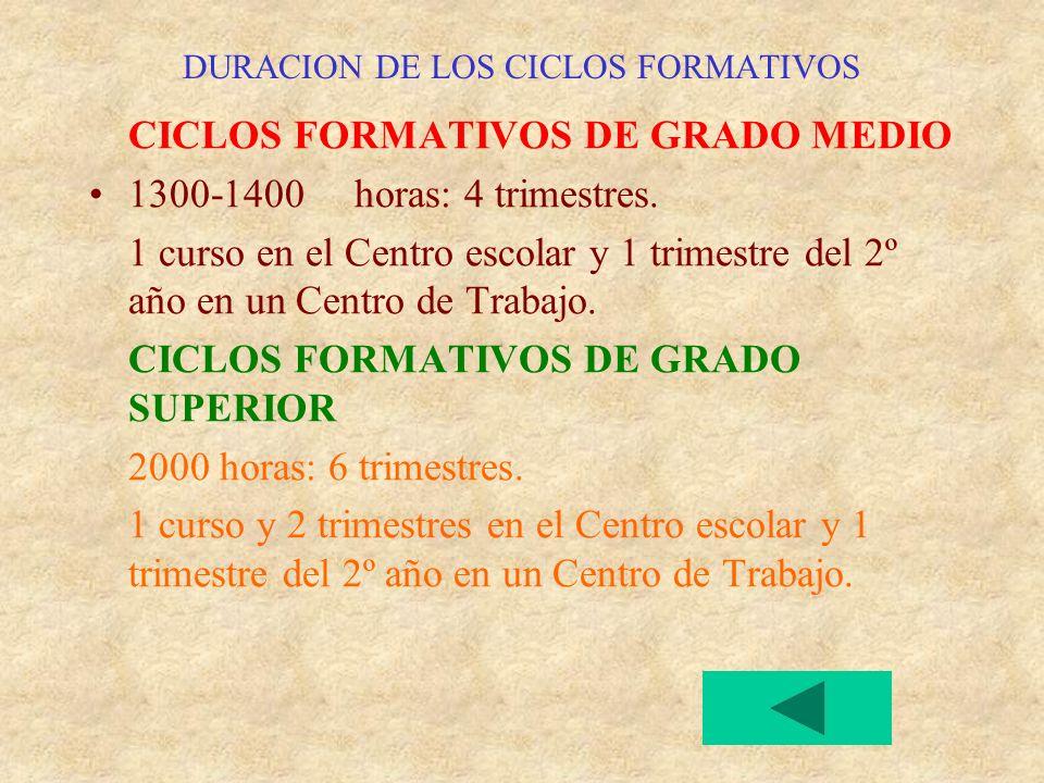 DURACION DE LOS CICLOS FORMATIVOS