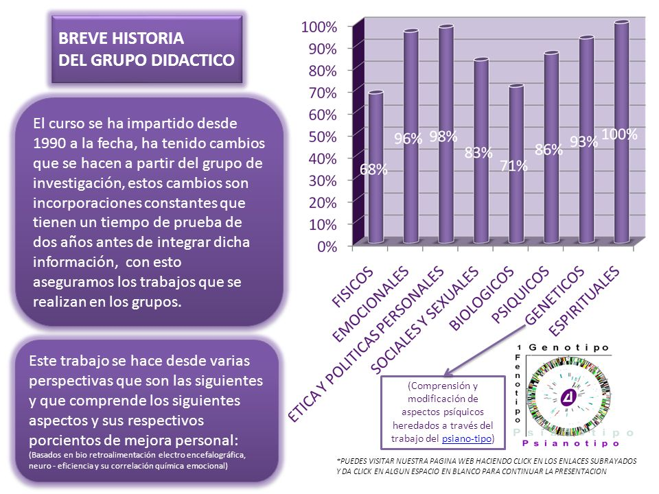 BREVE HISTORIA DEL GRUPO DIDACTICO