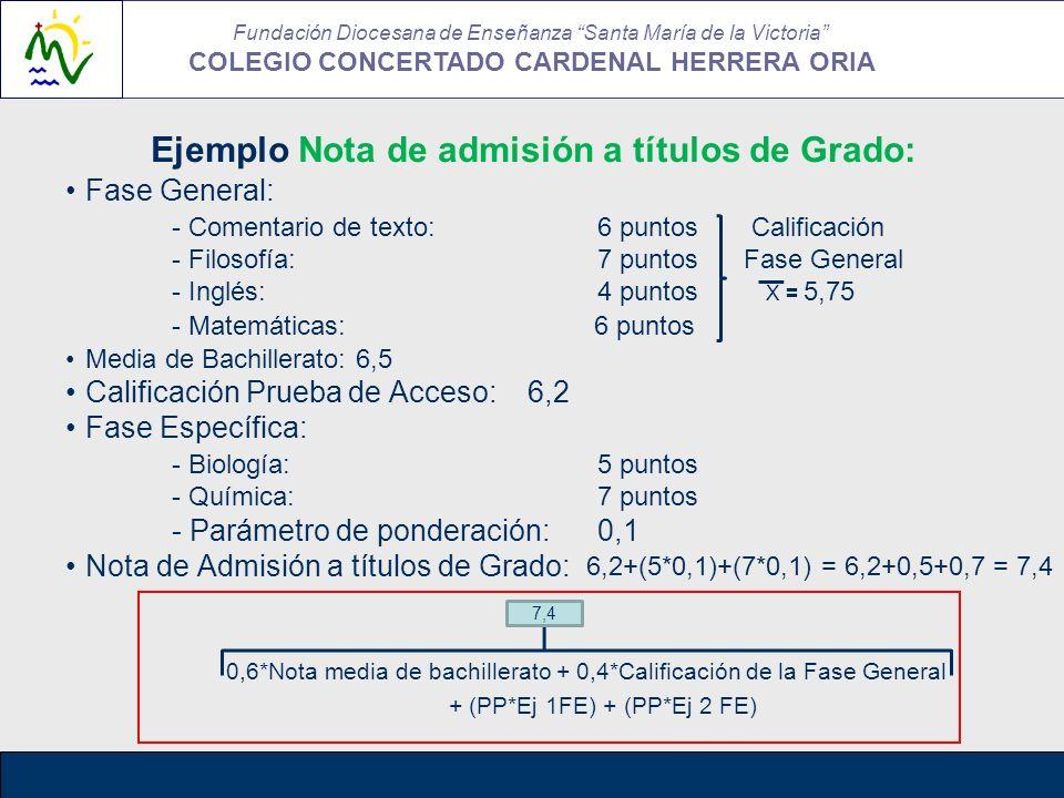 Ejemplo Nota de admisión a títulos de Grado: