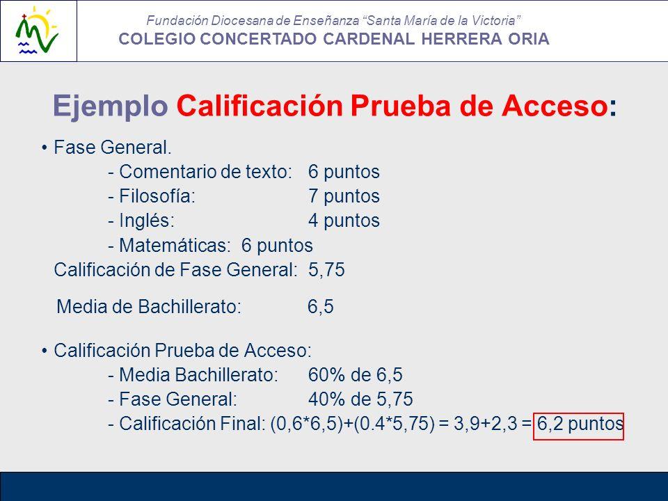 Ejemplo Calificación Prueba de Acceso: