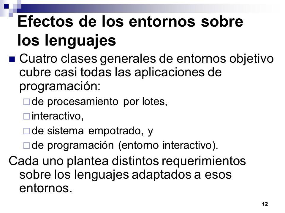 Efectos de los entornos sobre los lenguajes