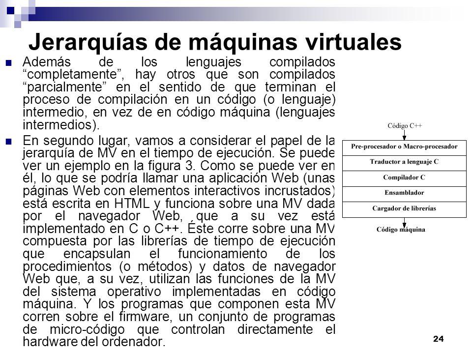 Jerarquías de máquinas virtuales