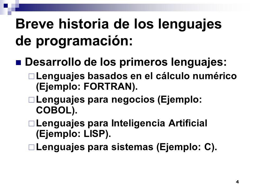 Breve historia de los lenguajes de programación: