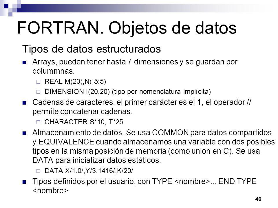 FORTRAN. Objetos de datos