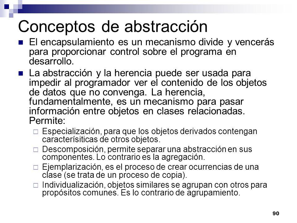 Conceptos de abstracción