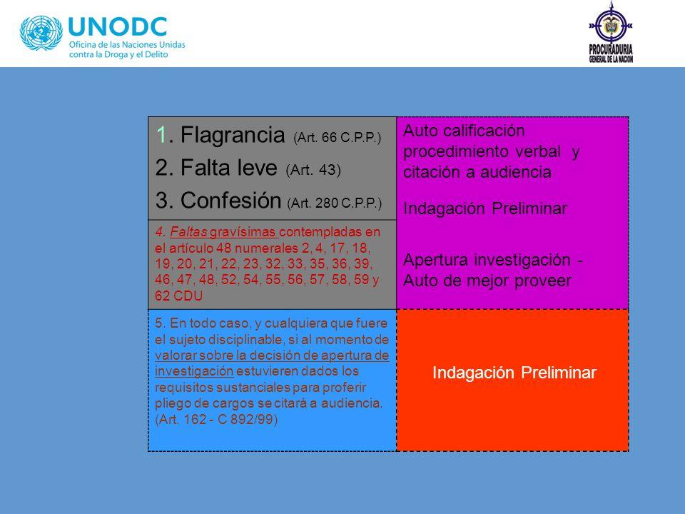 1. Flagrancia (Art. 66 C.P.P.) 2. Falta leve (Art. 43)