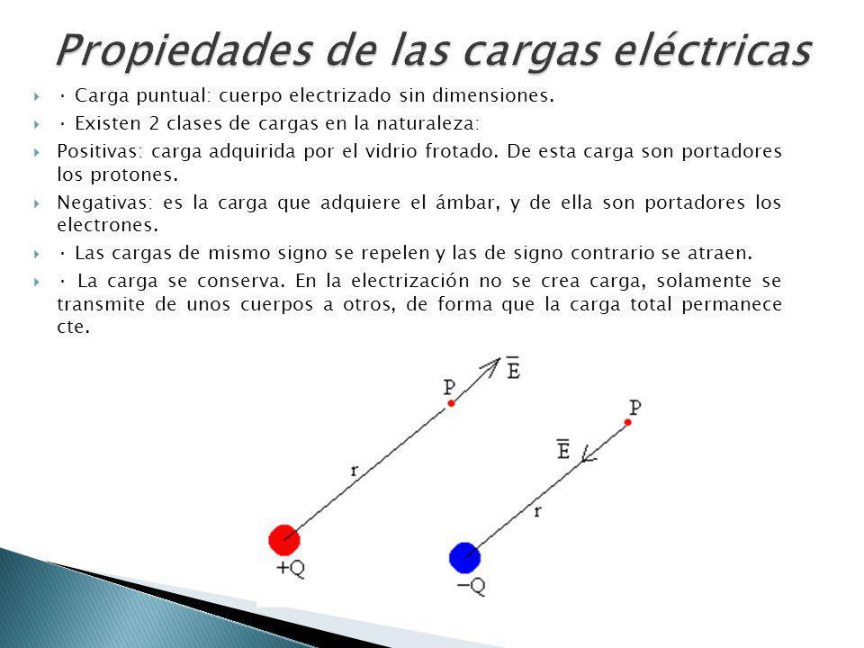 Propiedades de las cargas eléctricas
