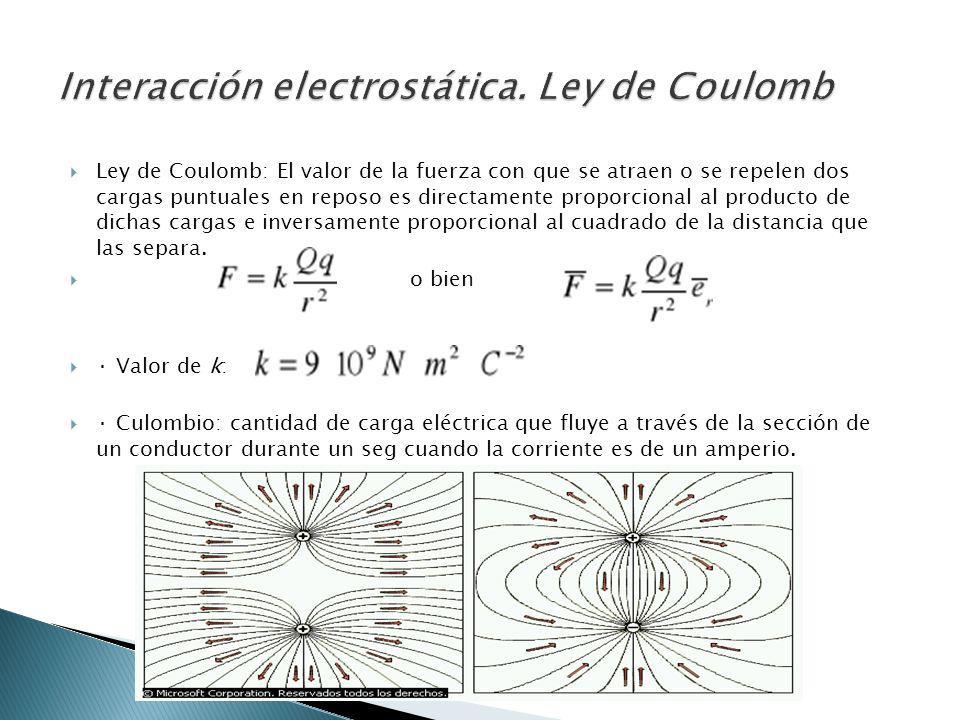 Interacción electrostática. Ley de Coulomb