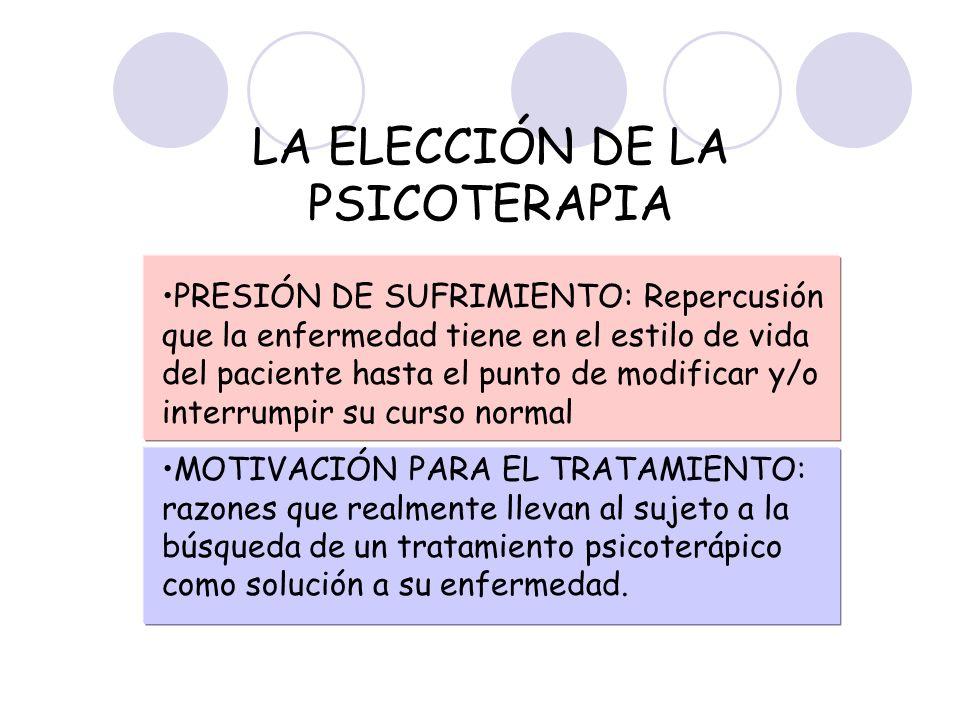 LA ELECCIÓN DE LA PSICOTERAPIA
