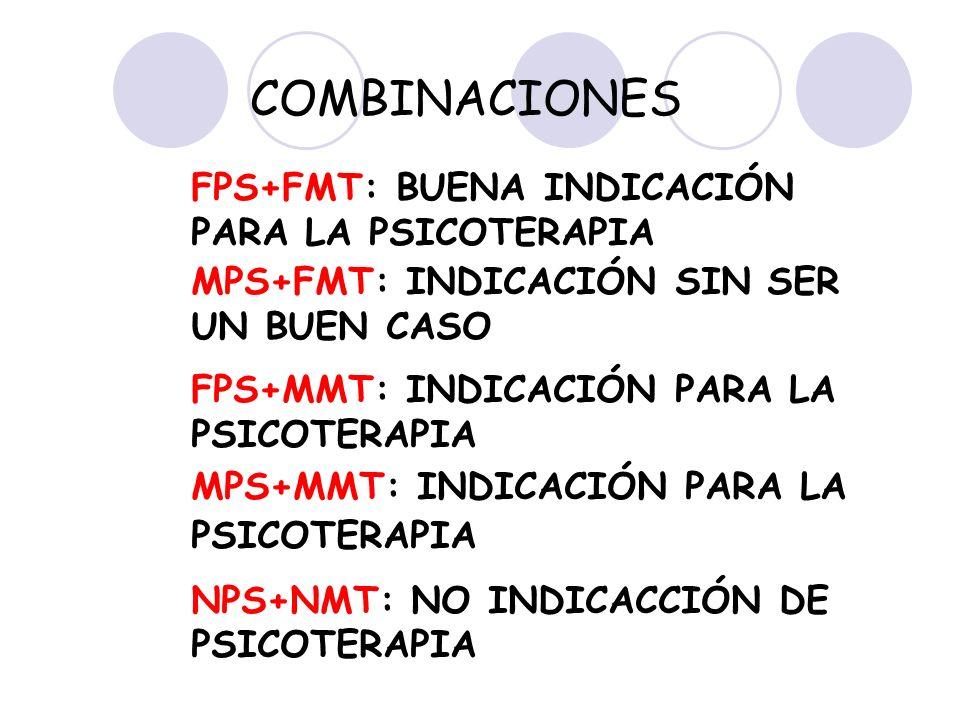 COMBINACIONES FPS+FMT: BUENA INDICACIÓN PARA LA PSICOTERAPIA