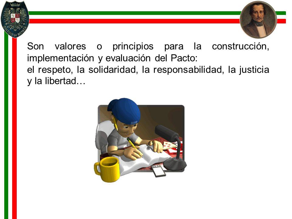 Son valores o principios para la construcción, implementación y evaluación del Pacto: