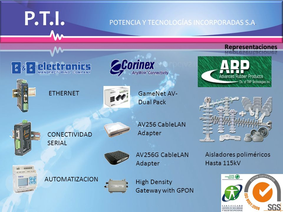 Representaciones ETHERNET. GameNet AV-Dual Pack. AV256 CableLAN Adapter. CONECTIVIDAD SERIAL. AV256G CableLAN Adapter.