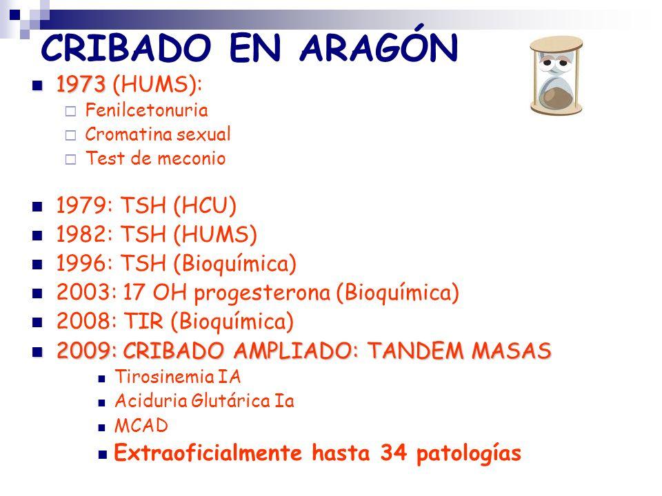 CRIBADO EN ARAGÓN 1973 (HUMS): 1979: TSH (HCU) 1982: TSH (HUMS)