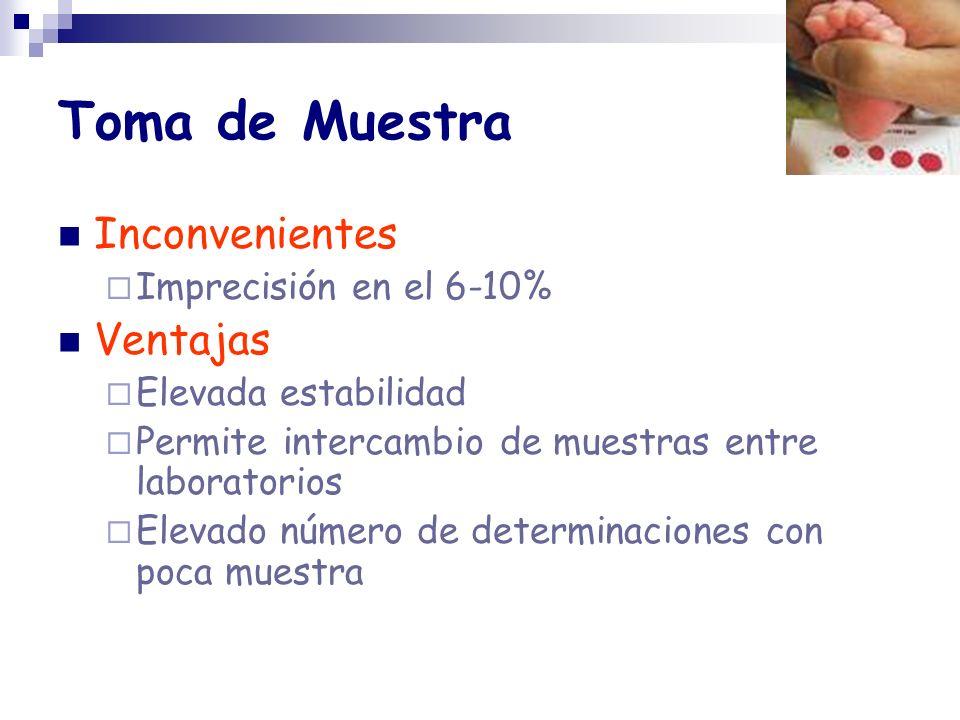 Toma de Muestra Inconvenientes Ventajas Imprecisión en el 6-10%