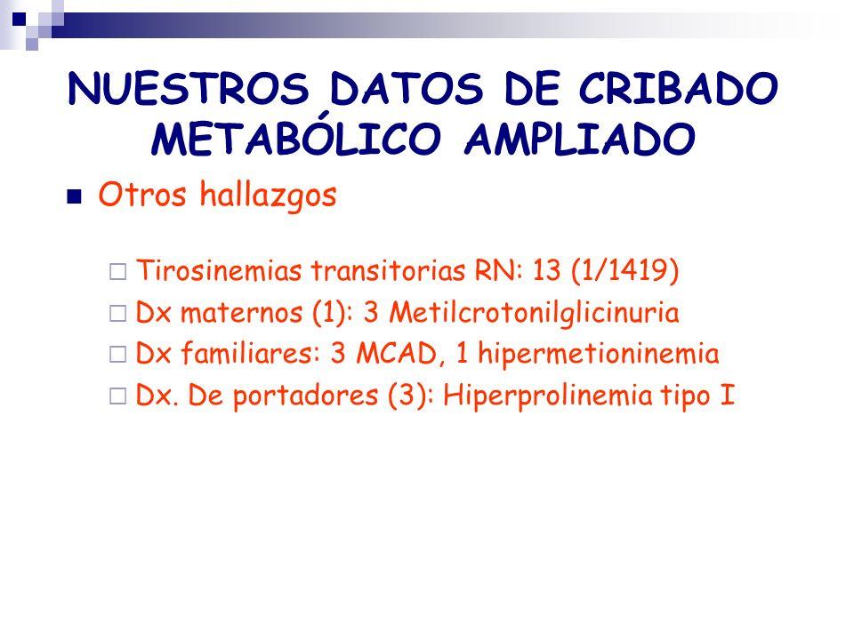 NUESTROS DATOS DE CRIBADO METABÓLICO AMPLIADO