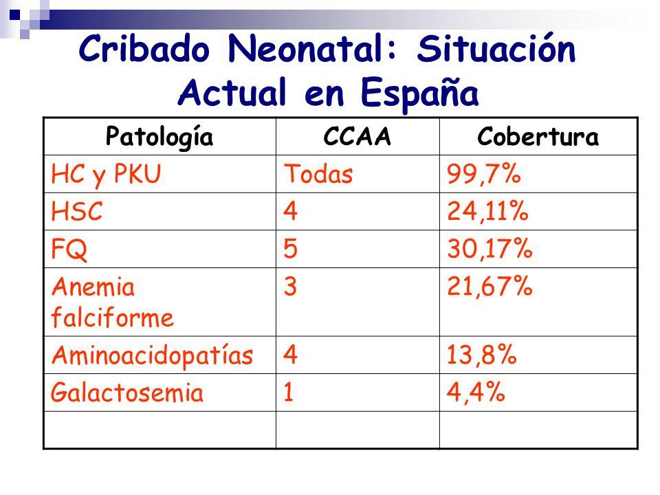 Cribado Neonatal: Situación Actual en España