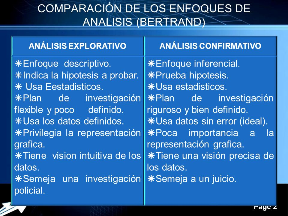 COMPARACIÓN DE LOS ENFOQUES DE ANALISIS (BERTRAND)