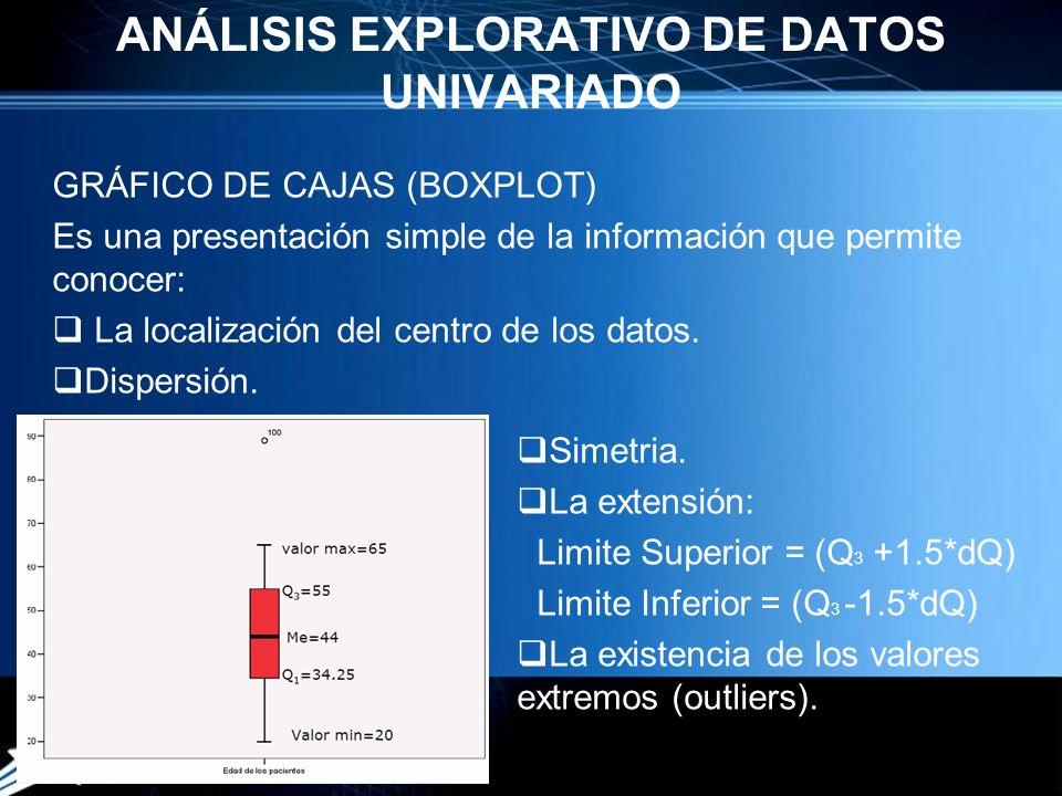 Análisis explorativo de datos univariado