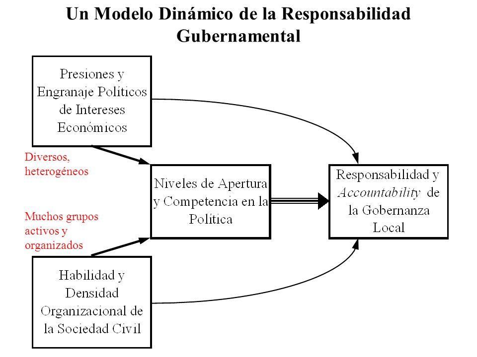Un Modelo Dinámico de la Responsabilidad Gubernamental