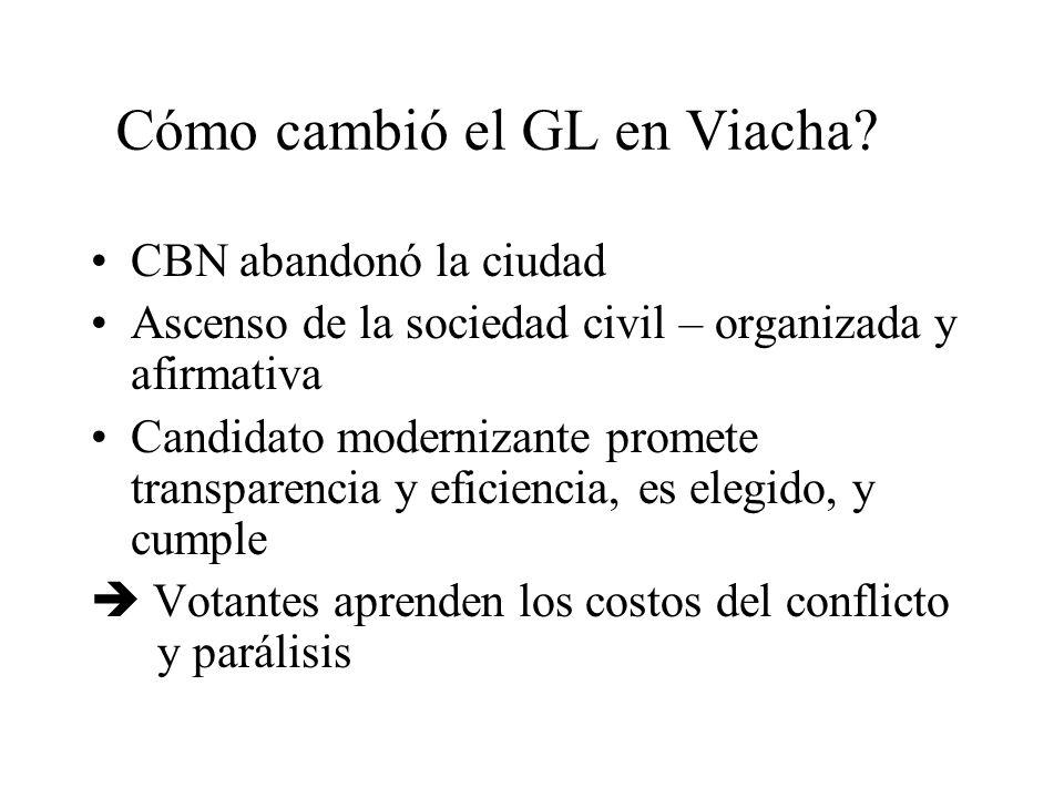 Cómo cambió el GL en Viacha